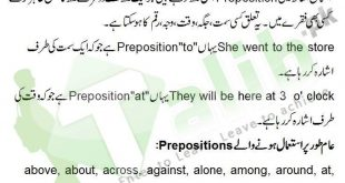 Preposition Definition And Examples In Urdu, Preposition List
