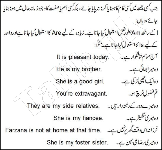 Use of Is, Are, Am in English Grammar In Urdu With Examples