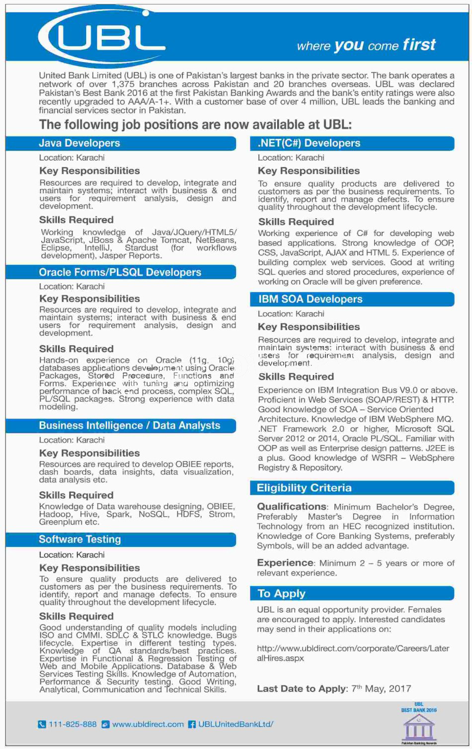 United Bank Limited UBL Jobs 2017 Apply Online, Last Date