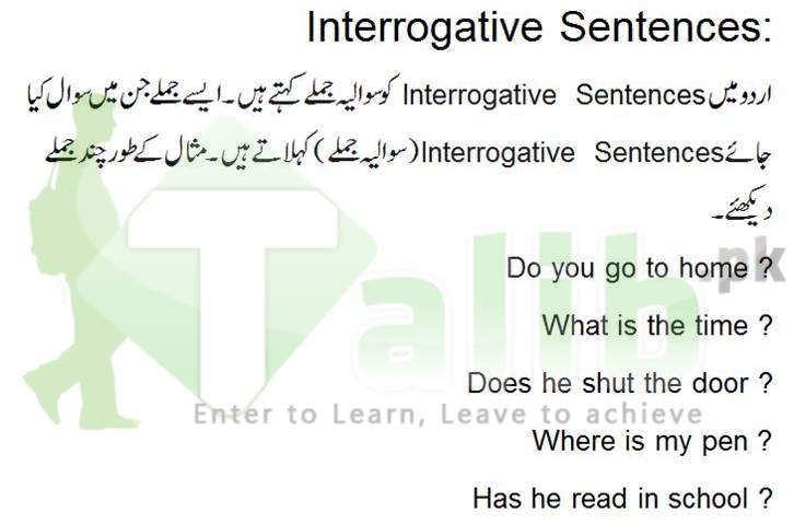 Kinds Of Sentences In English Grammar With Examples In Urdu
