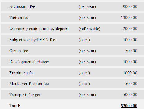 Mehran University fee structure