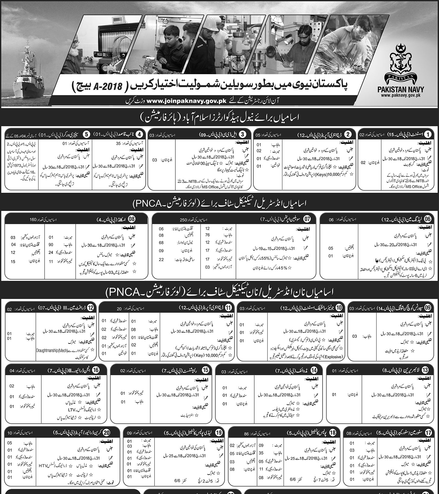 Civilian Jobs In Pak Navy 2018 Batch A Online Registration, Test Date
