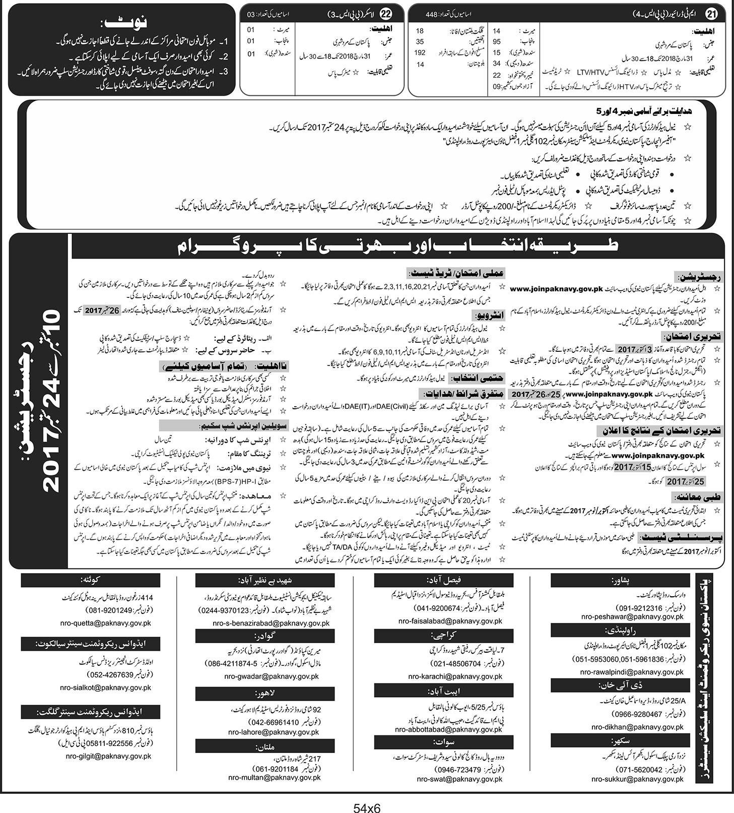 Civilian Jobs In Pak Navy 2018
