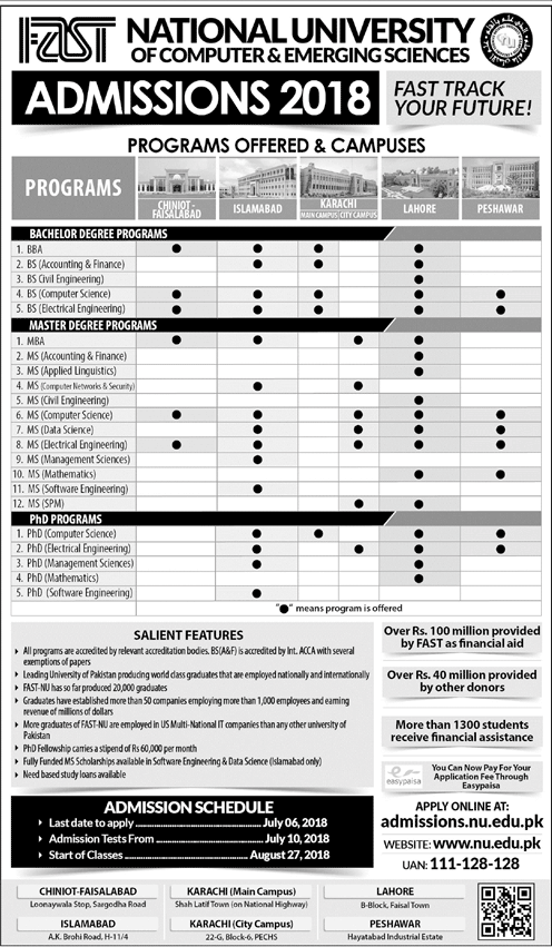 Fast National University Admissions 2018 Form, Test Date, Last Date