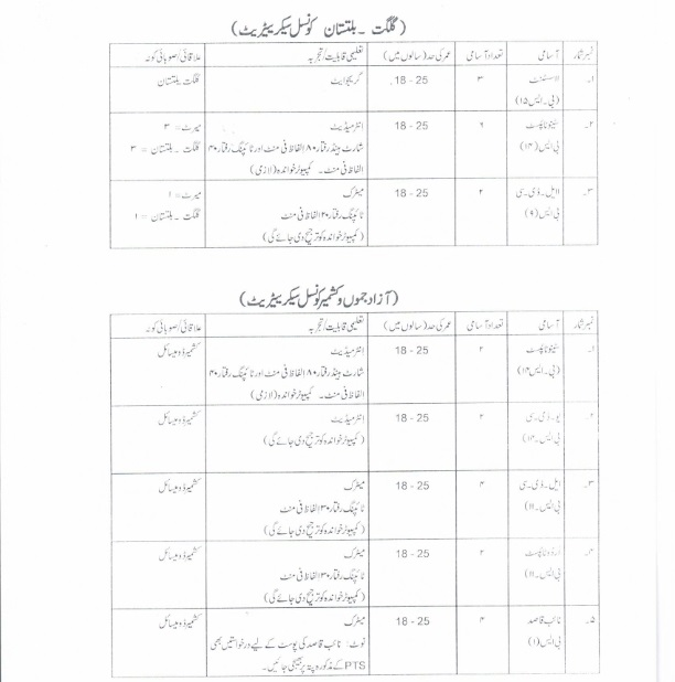 Ministry Of Kashmir Affairs And Gilgit Baltistan Jobs 2017 PTS Form, Last & Test Date