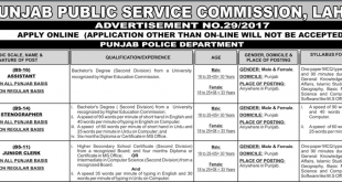PPSC Punjab Police Jobs 2017 Apply Online Form, Last & Test Date