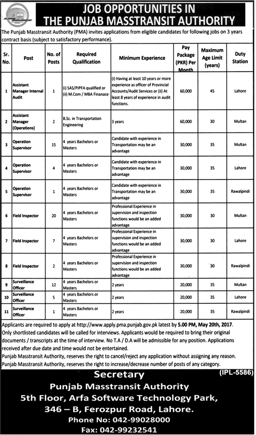 Punjab Masstransit Metro Bus Authority Jobs 2017 Application Form, Last Date
