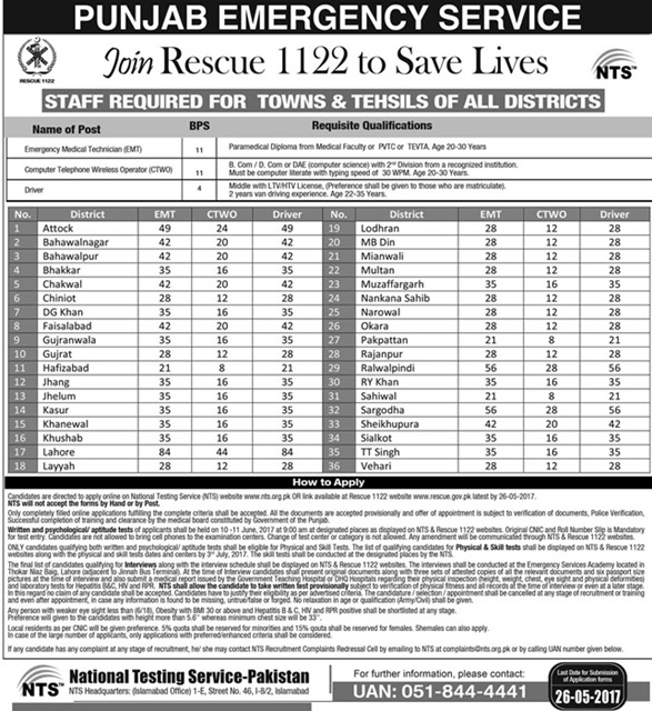 Rescue 1122 Latest Jobs May 2017 EMT, Computer Wireless Telephone Operator