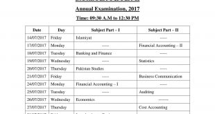 Kohat University KUST BCom Part 1, 2 Date Sheet 2017 Announced