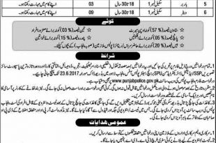 Punjab Police SPU Jobs 2017 Special Protection Unit Application Form, Last & Test Date