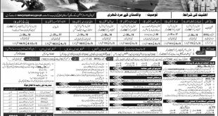 Sailor Jobs In Pakistan Navy 2018 Technical, Marine Online Registration, Last Date