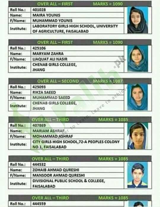 BISE Lahore Board Matric 10th Class Top Position Holders 2017 Overall