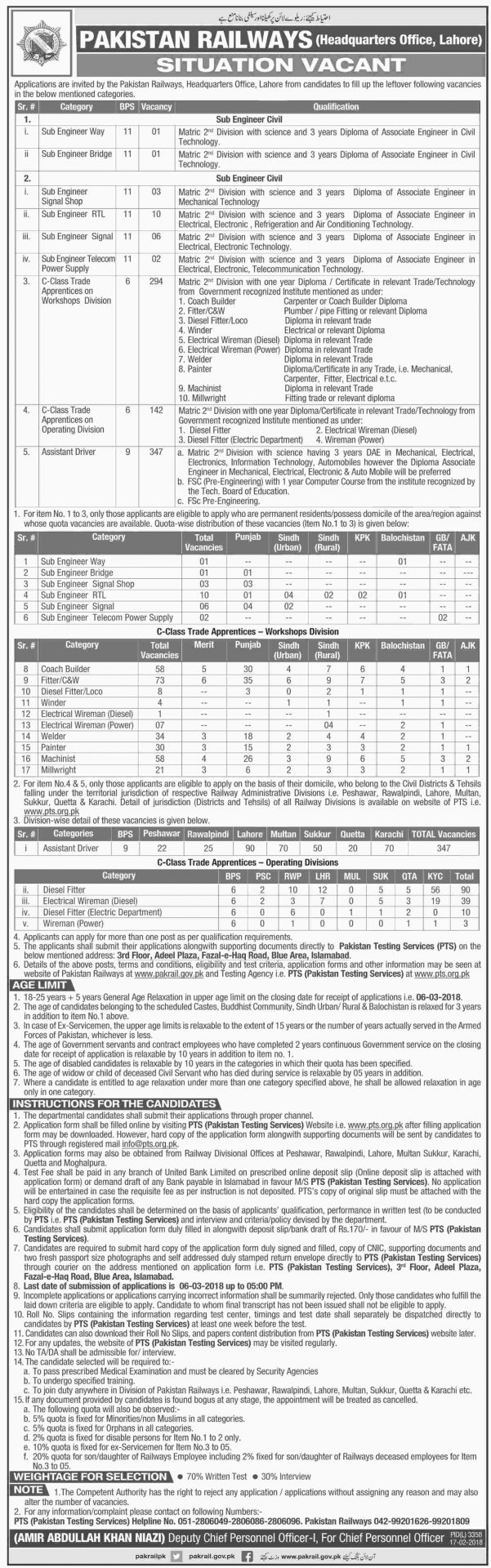 Pakistan Railways Latest Jobs 2018 Form, Eligibility