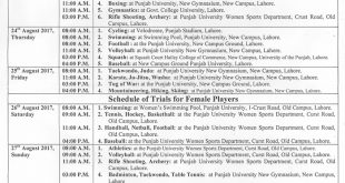 Punjab University Sports Base Admission 2018-19 Selection Trials, Last Date