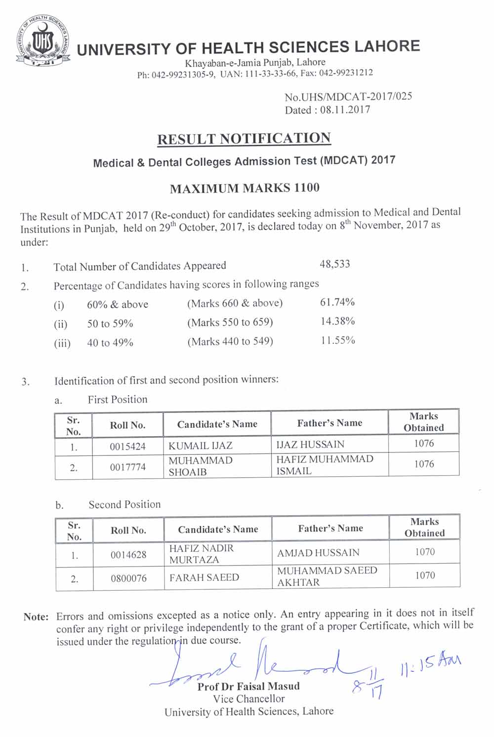 UHS Entry Test Result 2017 MBBS, BDS By Name