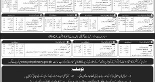 Civilian Jobs In Pak Navy 2019 Batch A Online Registration