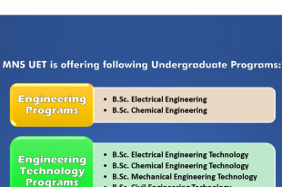 MNS UET Multan Admission 2018 BSc Engineering Form, Last Date,