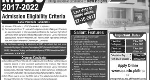 Air University Fazaia Medical College Islamabad Admission 2018 MBBS Form