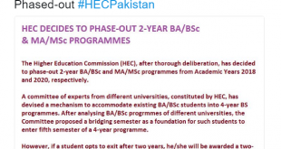2 Years Bachelor Degree Programs in Pakistan