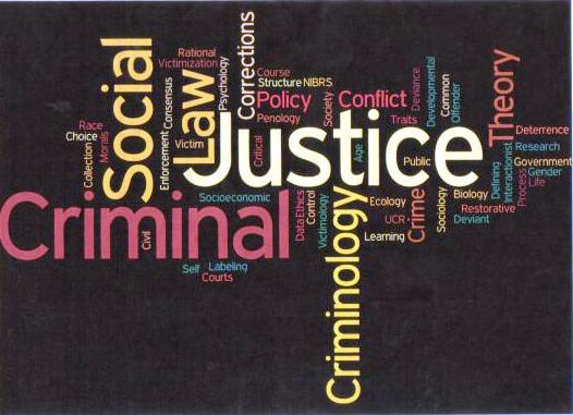 criminology in pakistan Violence against women takes many shapes and forms, such as physical assaults on marital/cohabiting partners, separation/divorce sexual assault, stalking, date/acquaintance rape, and coercive control these and other highly injurious behaviors that many women from diverse backgrounds experience.