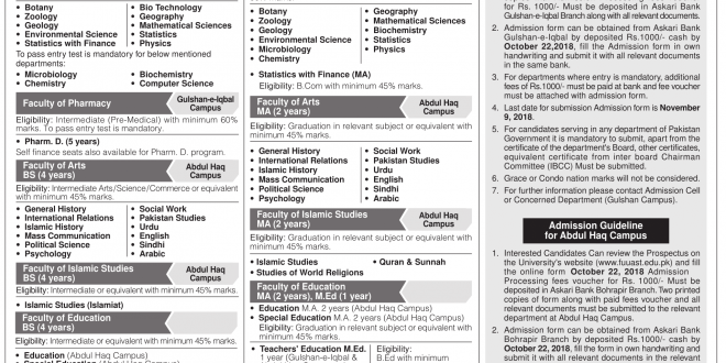 Federal Urdu University Karachi Admissions 2019 Morning, Evening