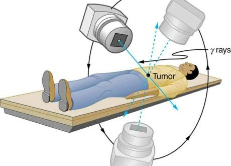 Scope Of Radiotherapy In Pakistan, Jobs, Salary, Degree
