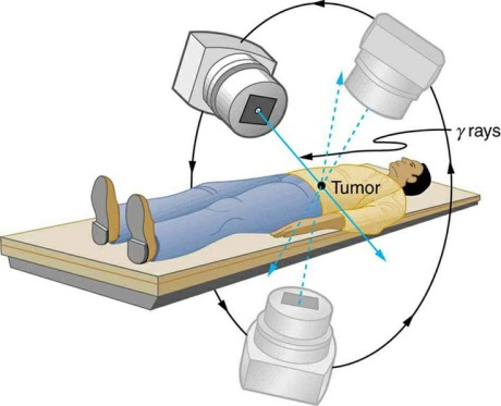 Scope Of Radiotherapy In Pakistan, Jobs, Salary, Degree Subjects, Universities