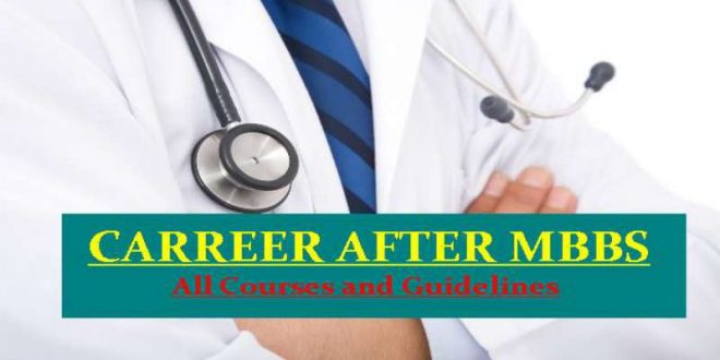 Best options after mbbs in pakistan