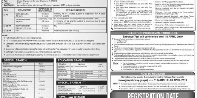 Join Pakistan Navy Short Service Commission 2019-A Online