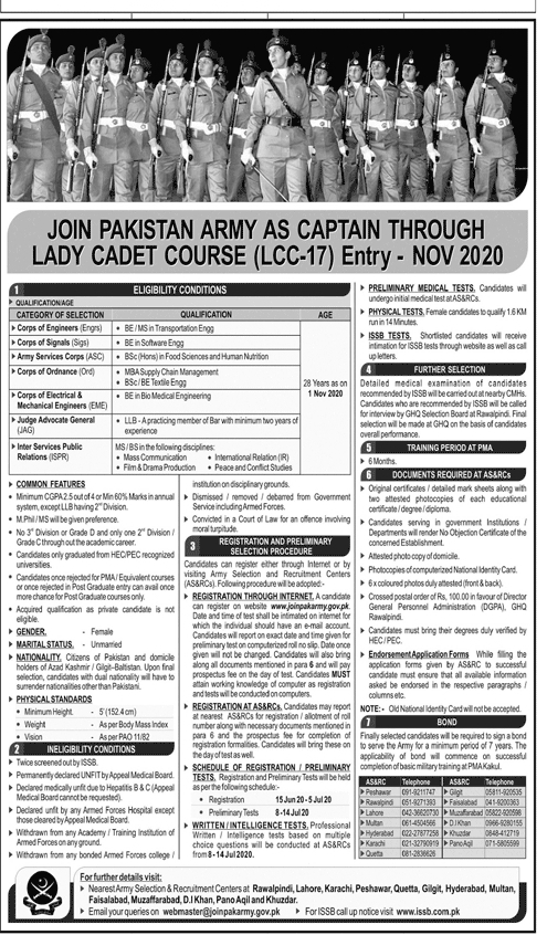 Join Pakistan Army Through Direct Short Service Commission 2020